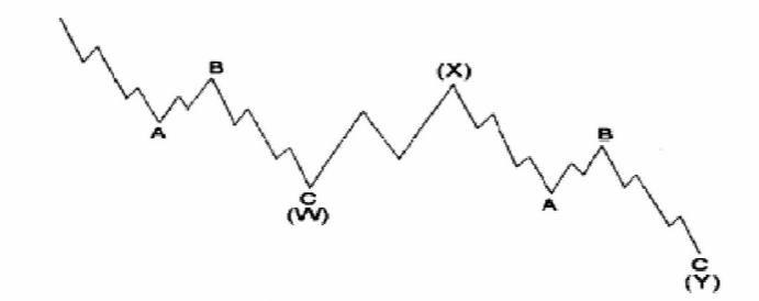 波浪理论精华图解