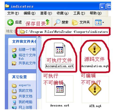 MT4编程初级手册(1):MT4自定义指标的基本操作
