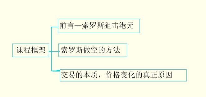 像机构一样交易系列教程(一) ---- 1.1认清交易的本质