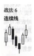 酒田战法—78条k线图解全集
