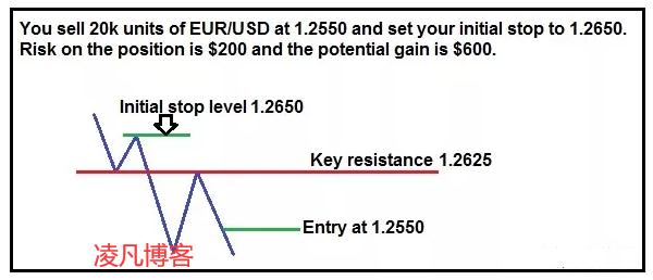 裸K系列---L4.3金字塔式资金管理策略